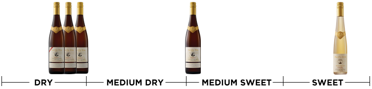 Single Vineyard Riesling